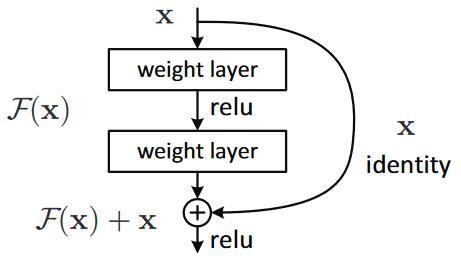 人脸识别总结(附开源项目代码与各大数据集下载路径) - Operator